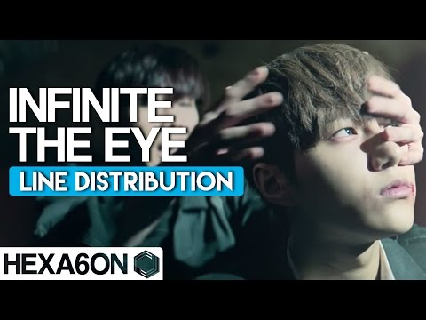 Infinite - The Eye Line Distribution (Color Coded)