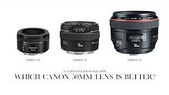 Automotive Photography - Which Canon 50mm Lens is better