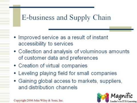 sap supply chain management training online youtube. Black Bedroom Furniture Sets. Home Design Ideas