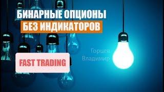 Бинарные Опционы без Индикаторов - как Торговать | Торги Бинарными Опционами без Индикаторов
