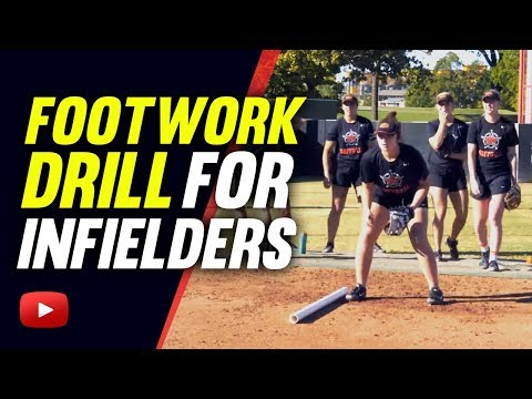 Footwork Drill for Infielders - Oklahoma State University Head Softball Coach Kenny Gajewski