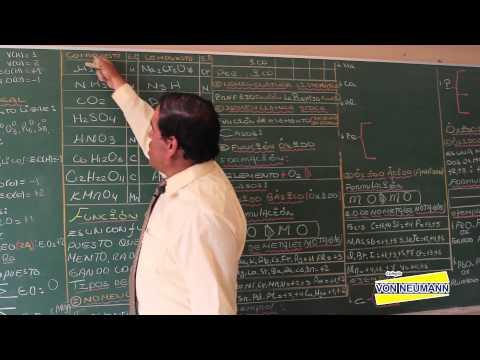 quimica---nomenclatura-inorgánica-i-[hd]