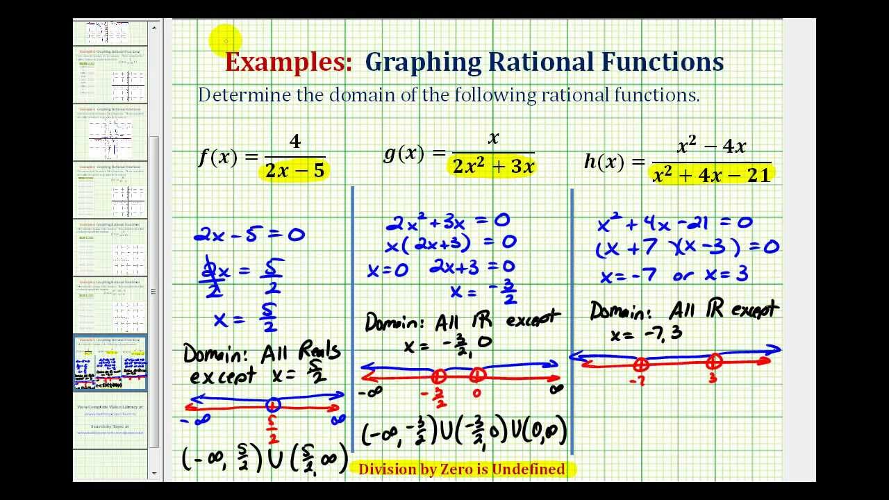 Ex The Domain Of Rational Functions Youtube