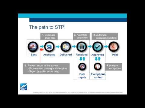 Re-designing global P2P at Unilever: driving efficiencies and enhancing effectiveness