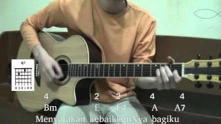 Belajar Lagu Rohani (Allah Itu Baik) Mp3