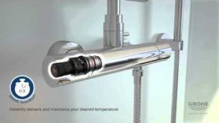 Uitleg grohe thermostaatkraan en douchesysteem