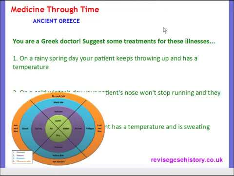 Medicine Through Time - Ancient Greek - The Theory of the Four Humours