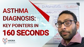 Asthma diagnosis: key pointers in 160 seconds