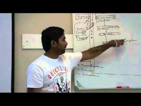 SOA ESB Framework Architecture walk thru