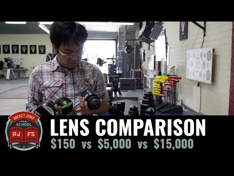 $150 lens vs $15,000 lens: Can you tell the difference?