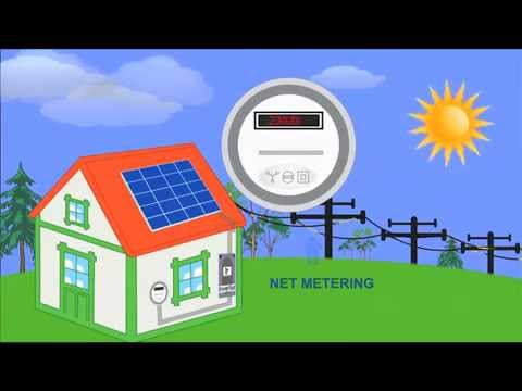 How Solar Panels Work – Aztec Renewable Energy