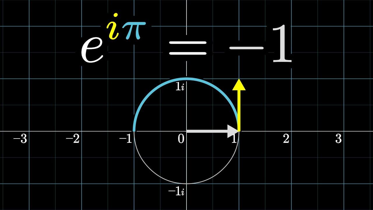 e^(iπ) in 3.14 minutes, using dynamics | DE5 - YouTube