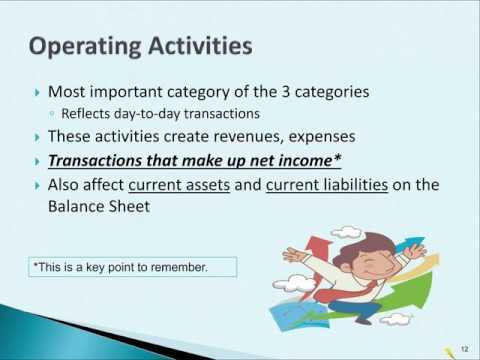 Distinguish Among Operating, Investing, & Financing Cash Flows