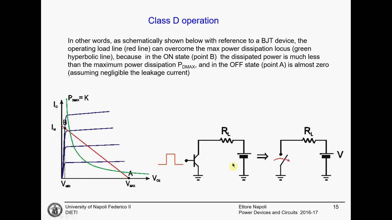 hight resolution of class d amplifiers