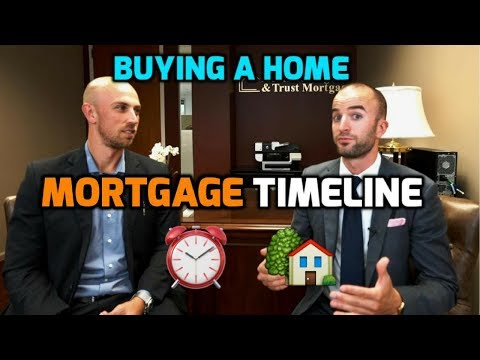 How Long Does It Take to Close on a House? | Mortgage Timeline Explained