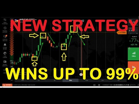 super strategy twin candle pattern parallel the latest and best analysis for binary option trading
