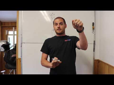Car Control Episode 3: Steering