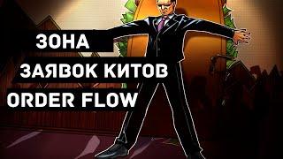 Правила Торговли На Битже: Order Flow /ДЕНЬГИ Ep.92