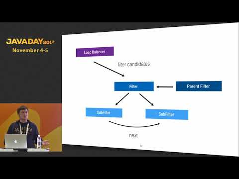JavaDay UA 2017: Advanced Client Load Balancing with Spring Cloud (Aleksandr Tarasov) (RU)