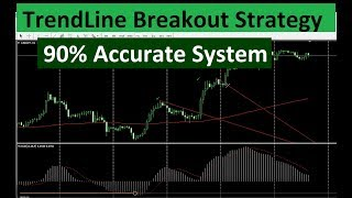 Trend Line Breakout 90% Accurate Trading Strategy | Forex Accurate Strategy