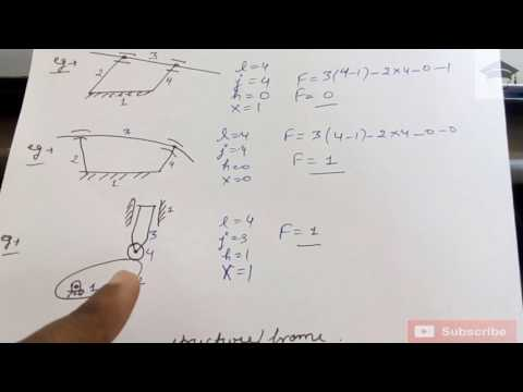 degree of freedom of mechanism solved examples | degree of freedom of mechanism  solved questions