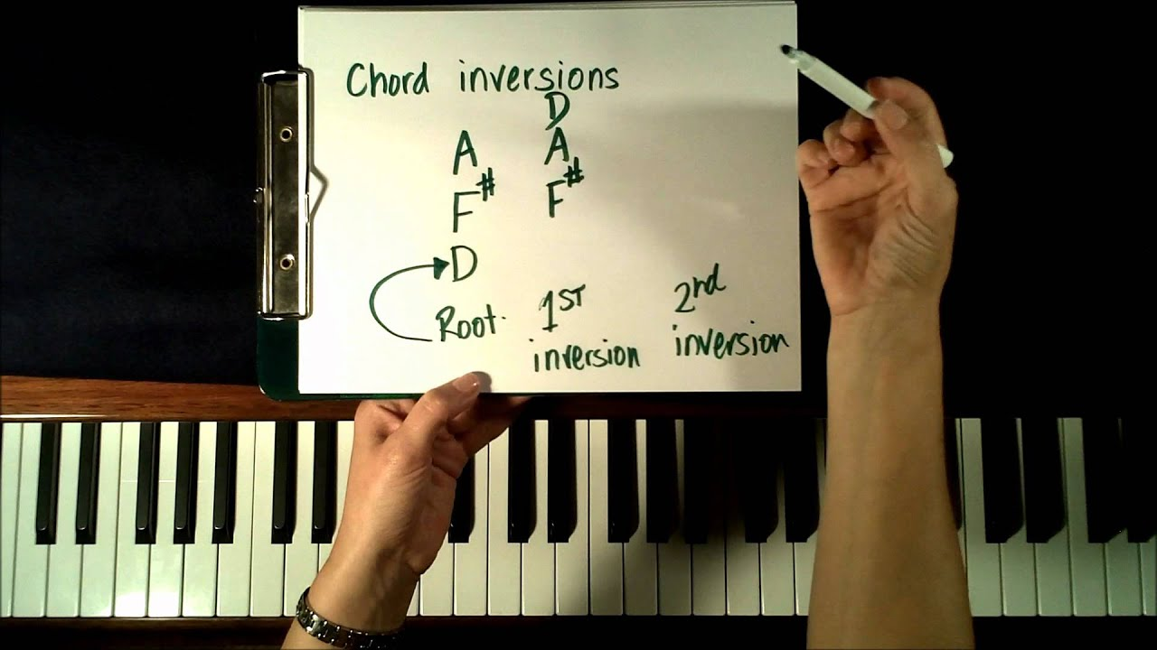 Learn to play chords on piano inversions youtube learn to play chords on piano inversions hexwebz Choice Image