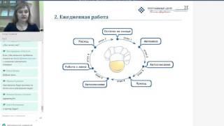 Составление и анализ школьного меню по требованиям СанПиН