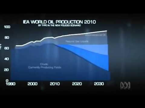 Peak Oil - Conventional crude oil production peaked in 2006