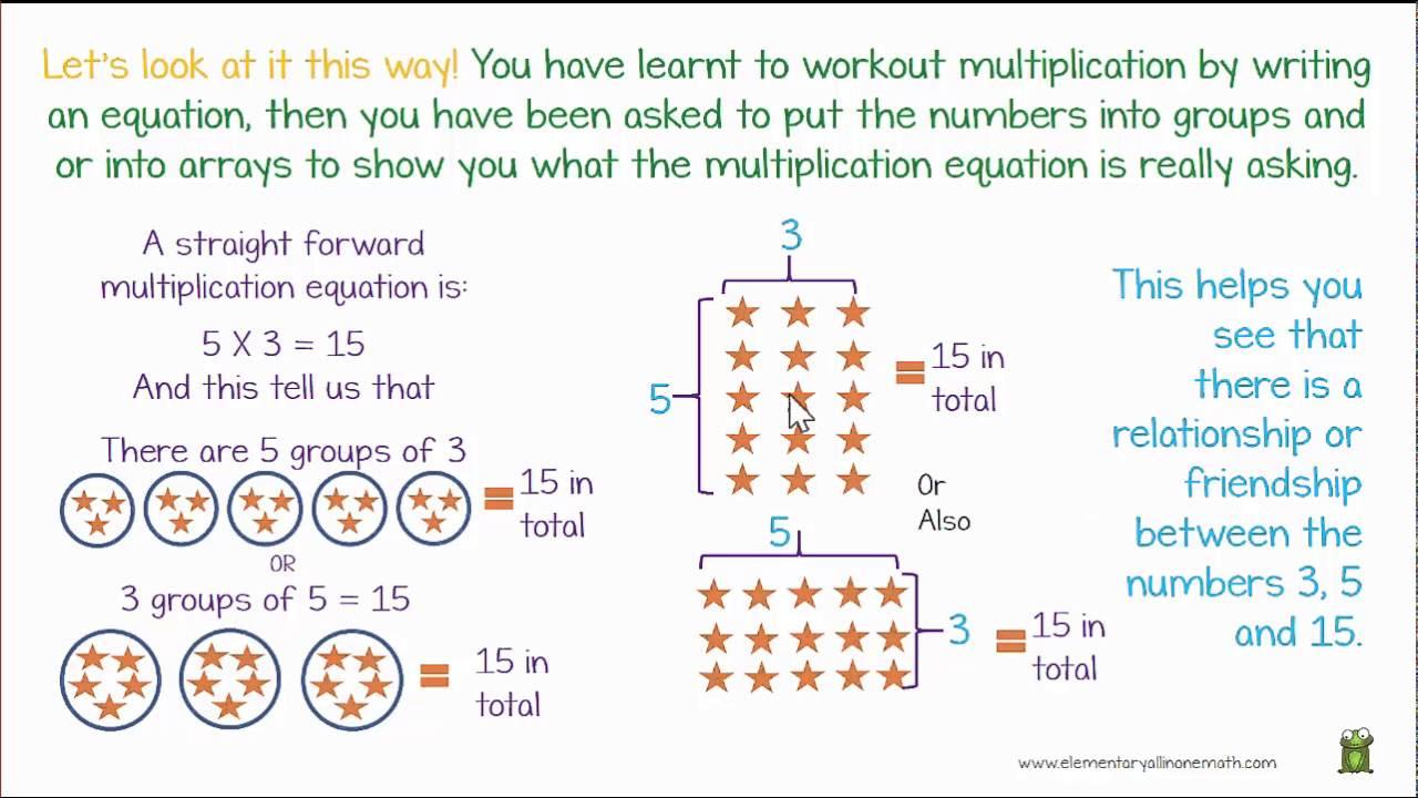 4.OA.1 Multiplicative Comparisons