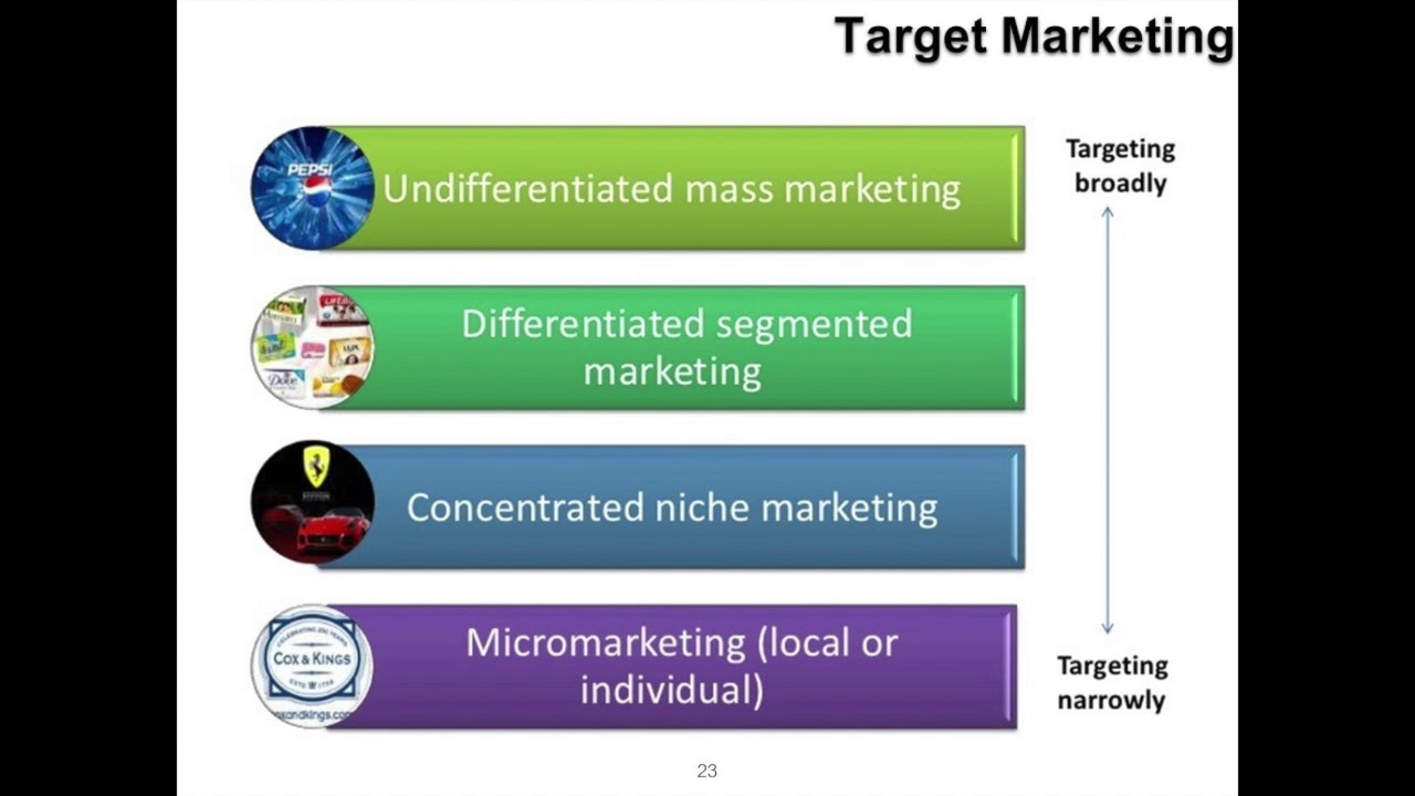 apple target market One of the most difficult things to do in consumer products is find product market fit within a target market product launches that try to be all things to all people generally fail there are exceptions, but unless the company has a ton of cash to dump into marketing, like apple.