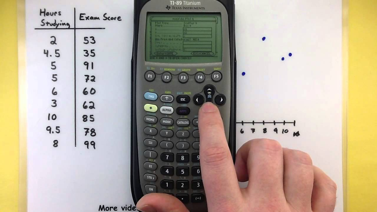 Statistics making a scatter plot using the ti 89 calculator statistics making a scatter plot using the ti 89 calculator ccuart Choice Image