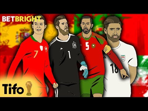 FIFA World Cup 2018™: 'Group B' Tactical Preview