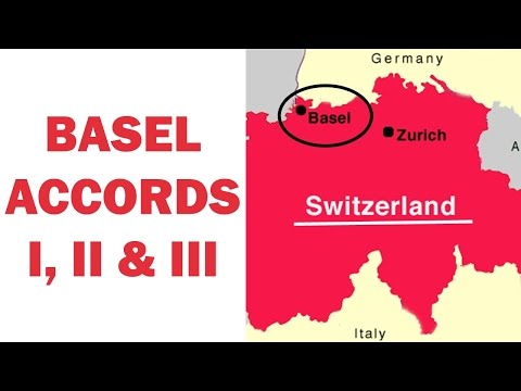 BASEL NORMS, Explained in Simple Language!! - Study Capsule