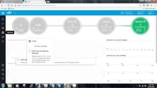 خلق ضيف SSID في Unifi AP
