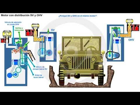 Cámara de combustión en el motor de gasolina (3/6)
