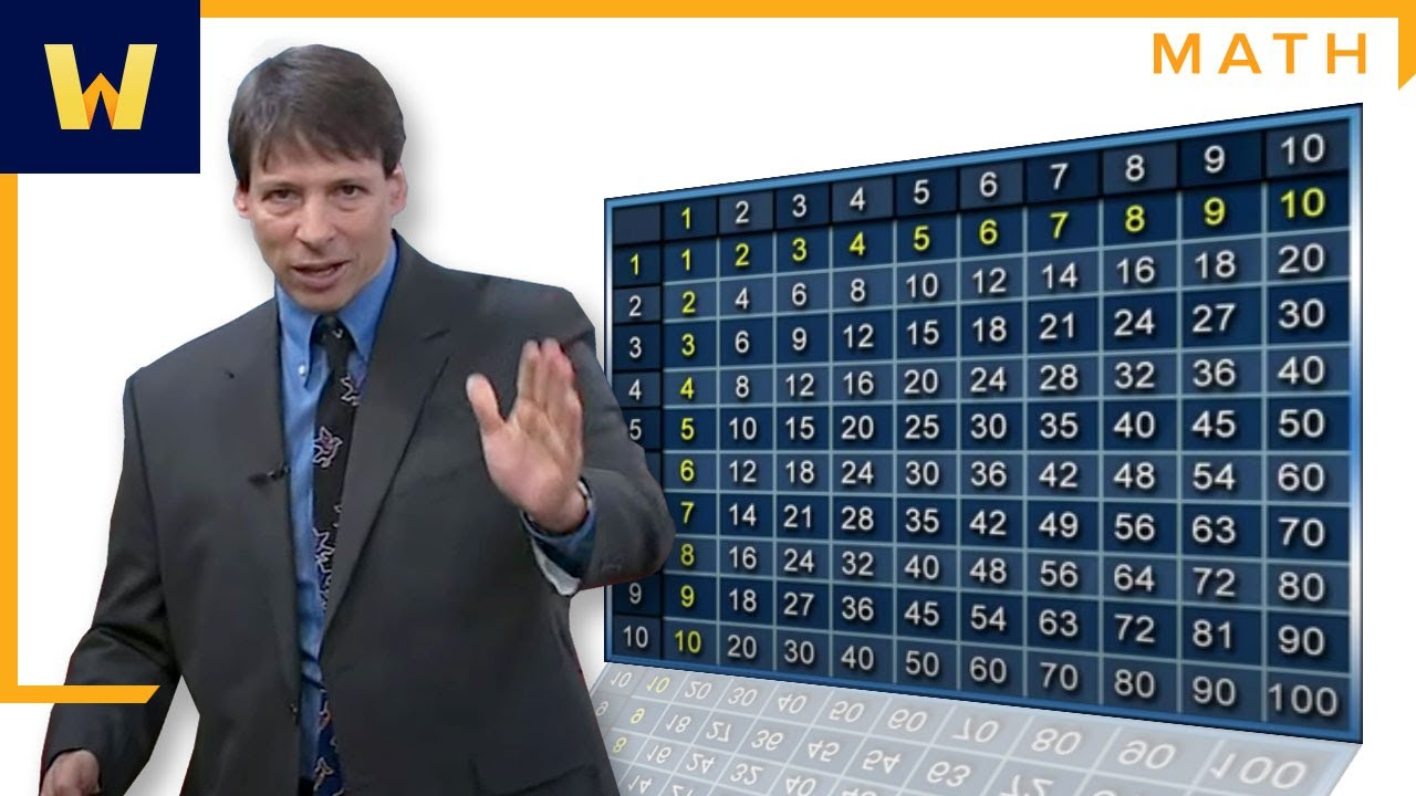 How To Easily Memorize The Multiplication Table I Great Courses You