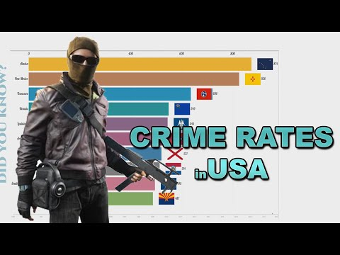 Highest Crime Rates in the USA! - The Most Dangerous States!