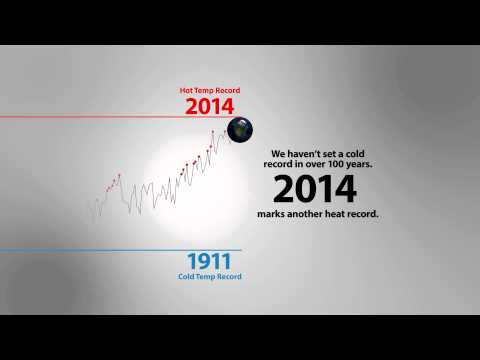 2014 Officially Hottest Year on Record
