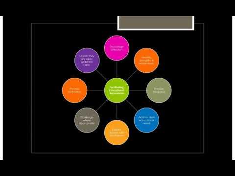 Educational Supervision 02 - purpose