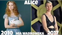 Alice in Wonderland Then and Now