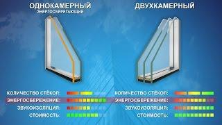 видео Покрытия балконных стекол