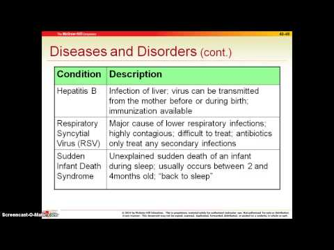 Pediatric Diseases
