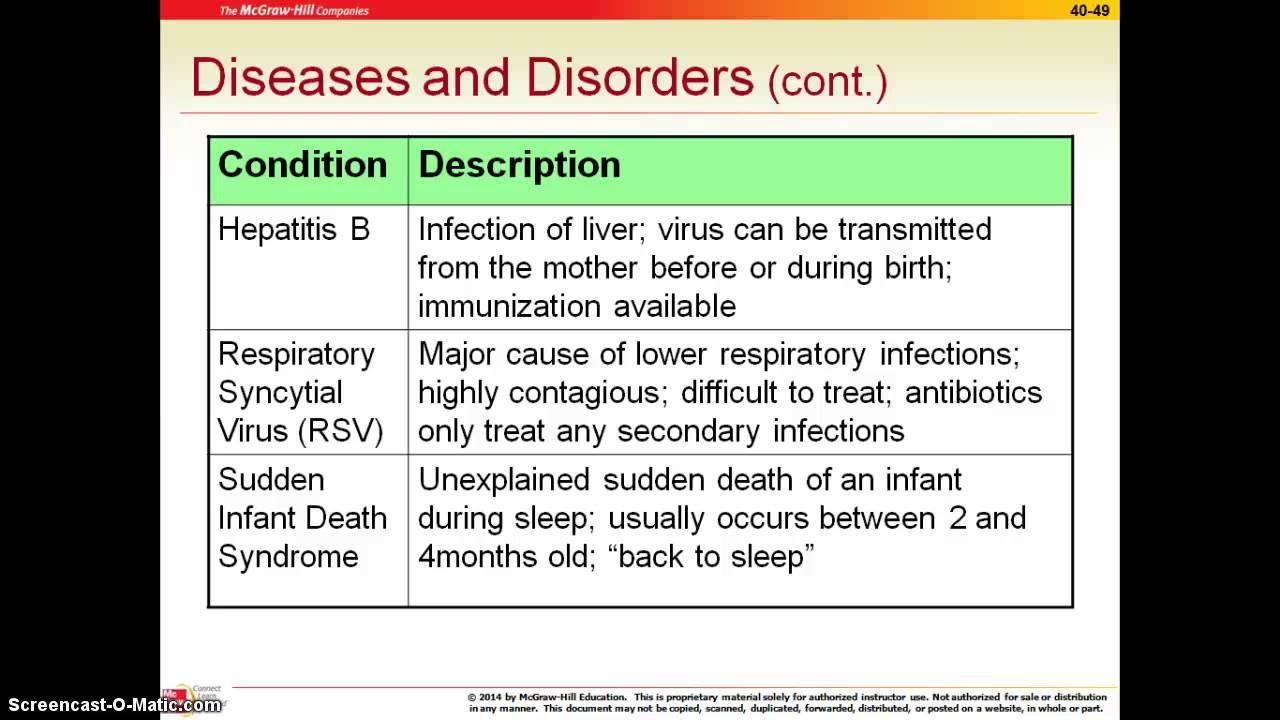 Pediatric Diseases - YouTube