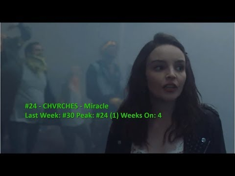 Billboard Top 40 Alternative Songs July 7 2018