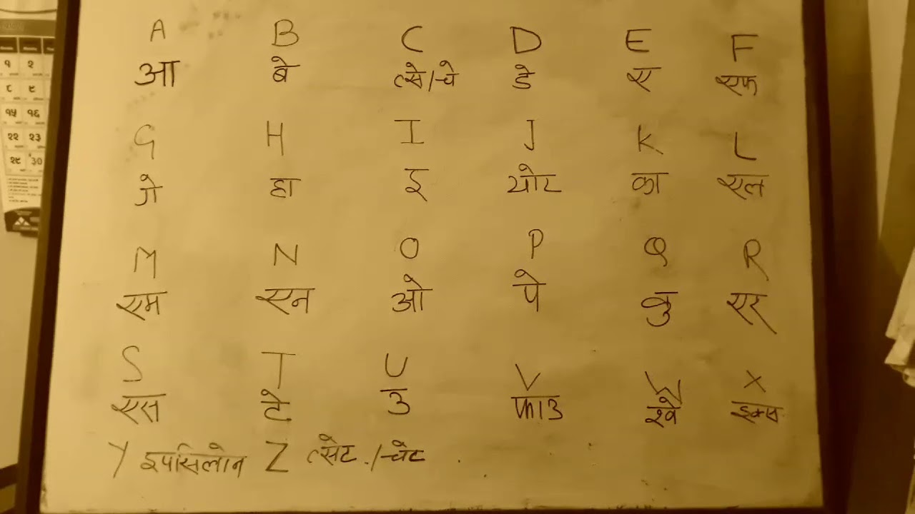 German Alphabet and Number in Hindi- nepali