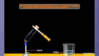 The Effect of Heat on Sulphur