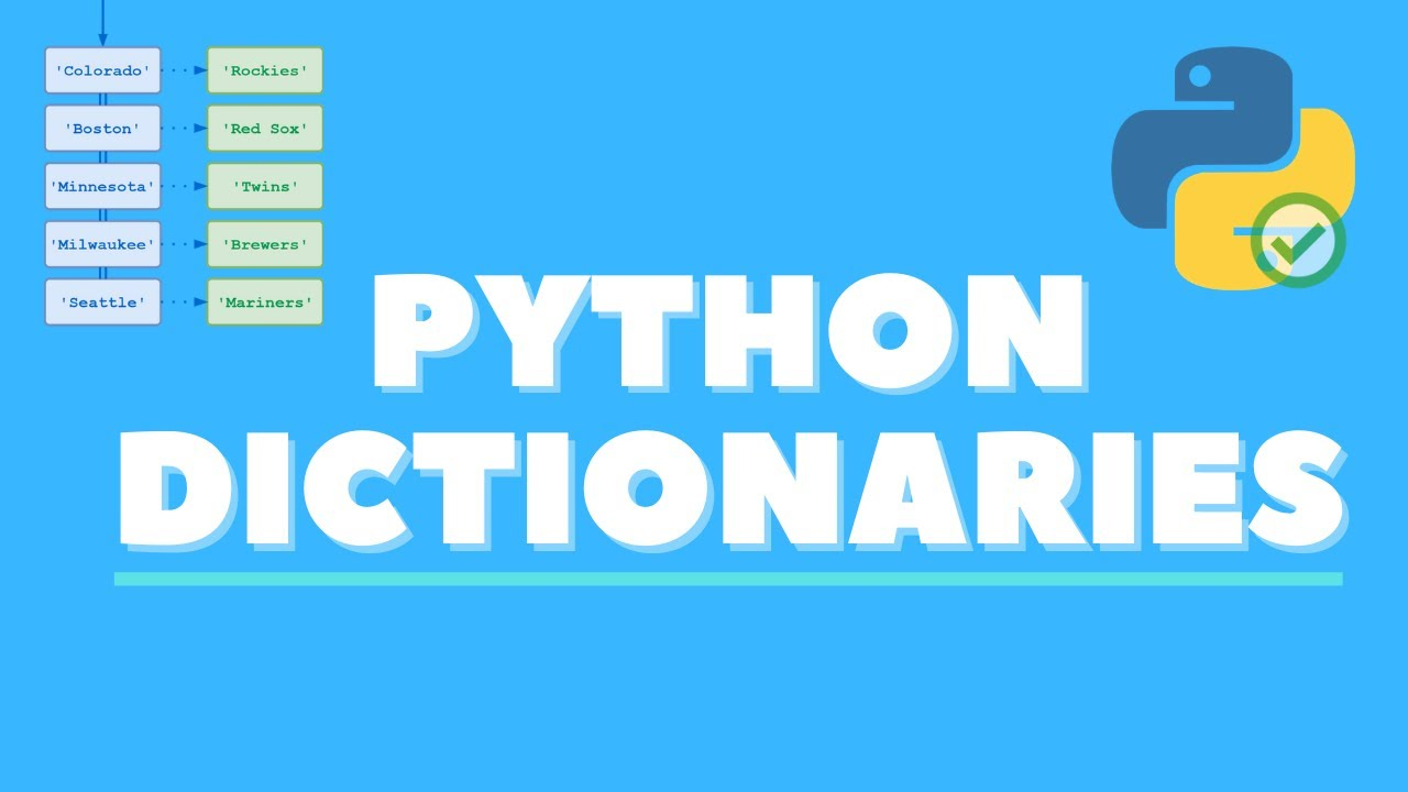 Python Dictionaries for Beginners
