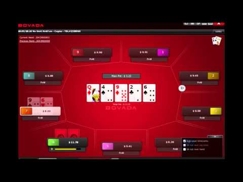 Bovada Poker Review | Casino Deposit Bonus 100% | Online Poker Review |