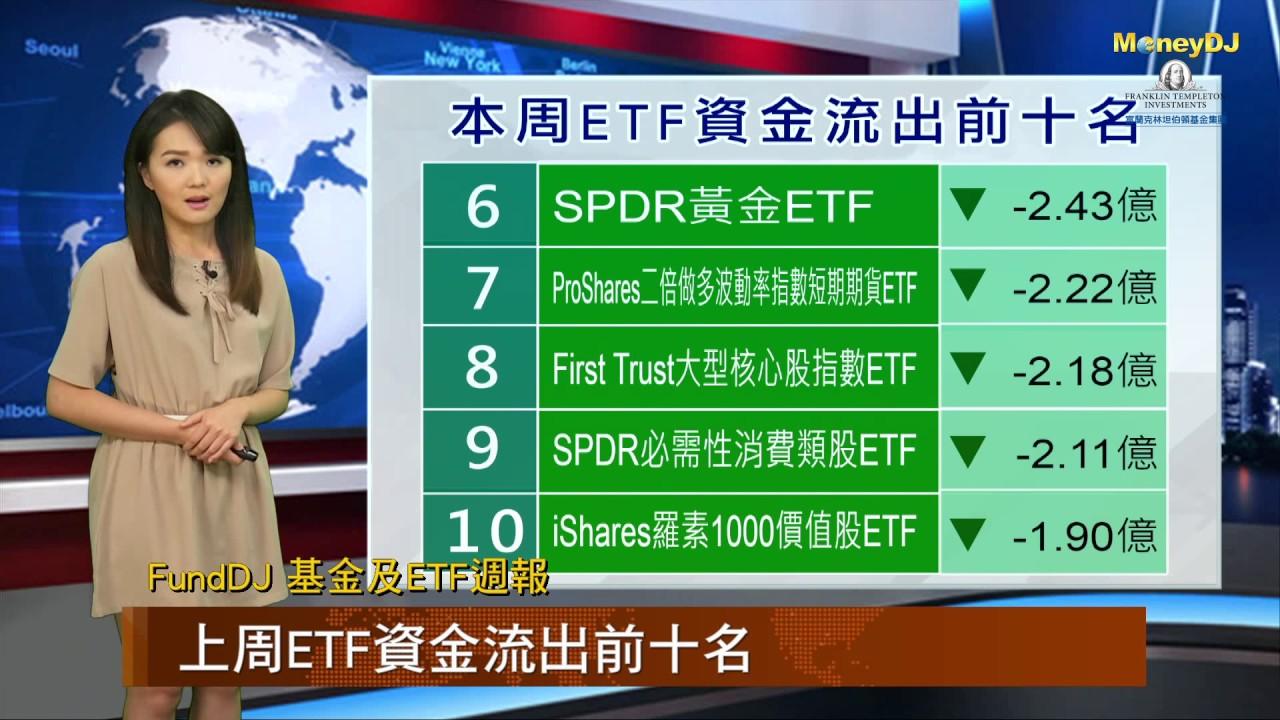 【FundDJ 基金及ETF週報】Fed不急於緊縮貨幣政策 激勵美股創高 - YouTube