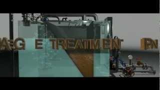 Sewage treatment plant 3D demo video